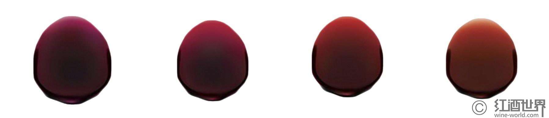 解惑帖:葡萄酒就是红酒吗?