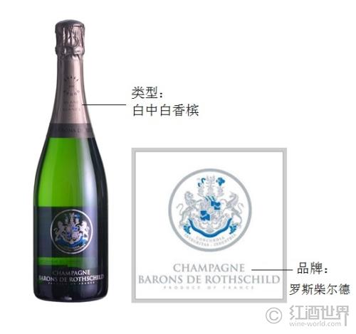 读懂这些术语,挑选香槟无烦恼