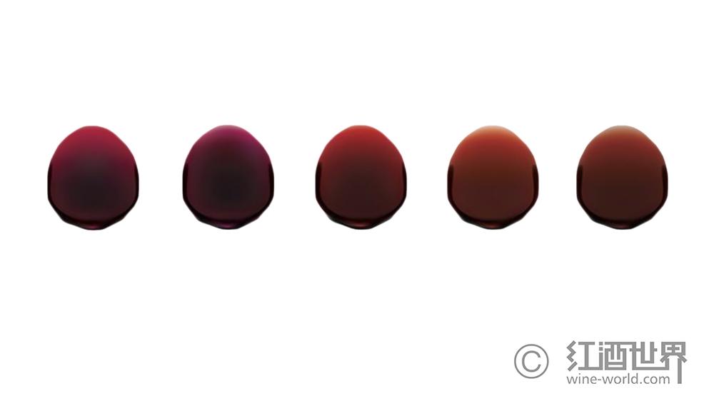 盲品时,葡萄酒颜色能告诉我们什么?