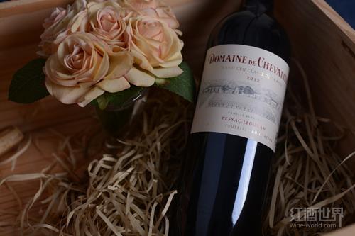 葡萄酒投资:投资对象