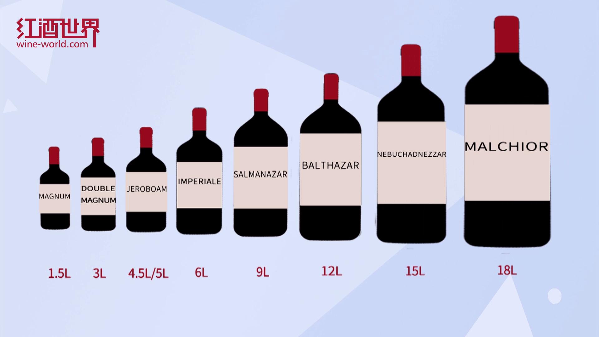 大瓶装葡萄酒的秘密
