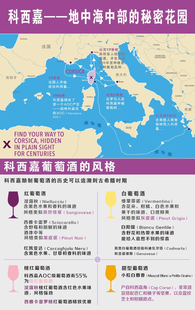 科西嘉——地中海中部的秘密花园