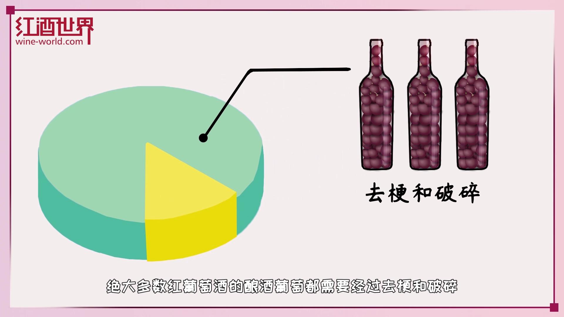 葡萄酒发酵,其实并不简单