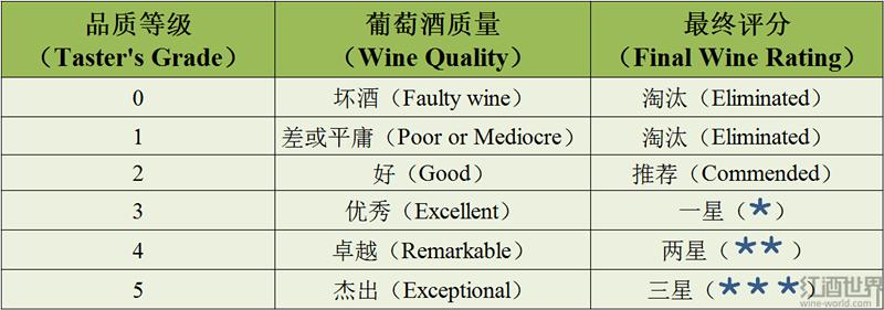 读一读法国葡萄酒业圣经——《桦榭葡萄酒指南》