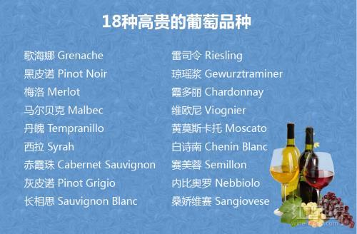 18种高贵葡萄的PK赛