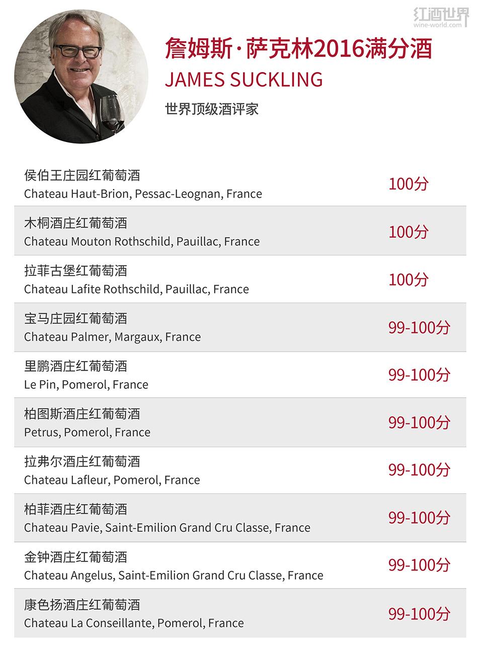 红酒世界波尔多2016期酒报告